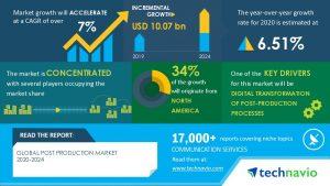 Global Post Production Market 2020 - 2024